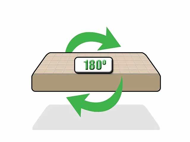 Переверните матрасна 180 градусов.
