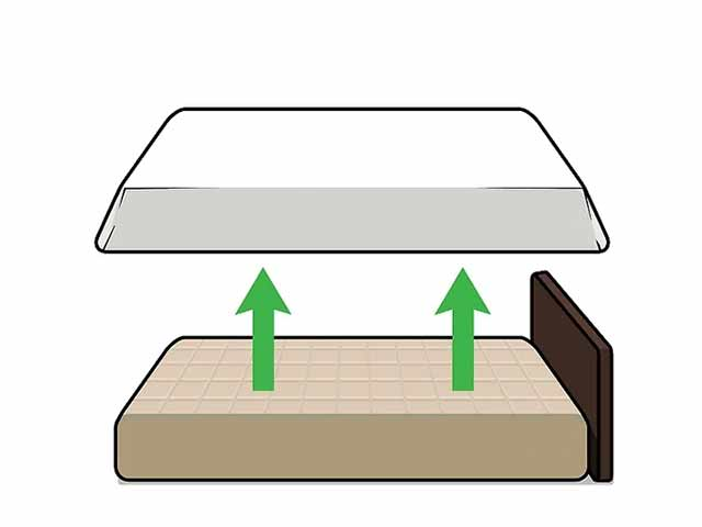 Снимите защитный слой, который покрывает матрас.