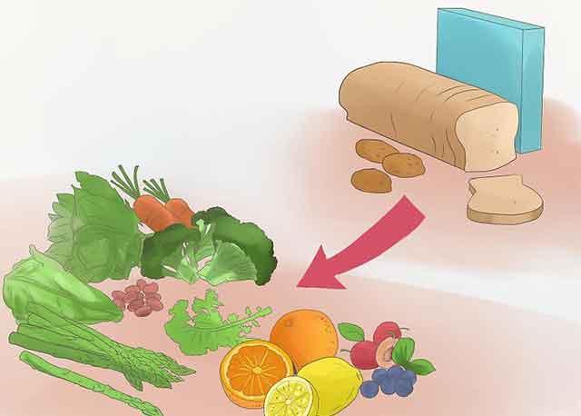 диета чтобы похудеть на 7 кг за неделю - Замените простые углеводы на сложные углеводы.