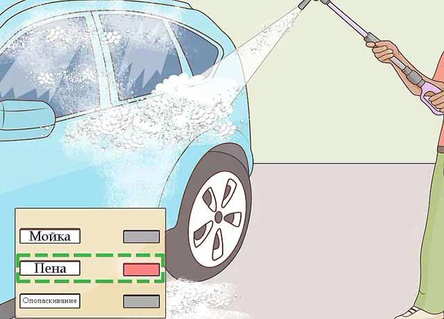 Как пользоваться автомойкой самообслуживания - Нанесите пену(шампунь) на машину с помощью распылителя.