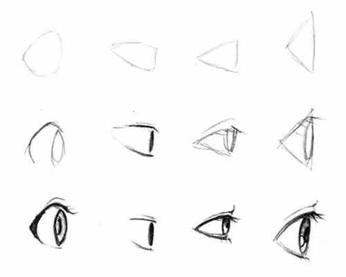 Вариации базовой формы треугольника для аниме глаз