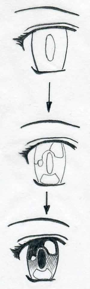 Короткий урок как нарисовать аниме глаза поэтапно 3