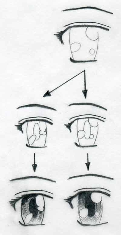 Короткий урок как нарисовать аниме глаза поэтапно 4