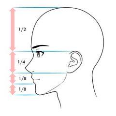 Как рисовать лицо сбоку